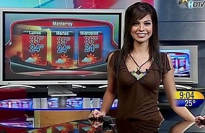 Sexy Weather Girl Angie Gonzalez