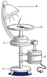indoor sundial