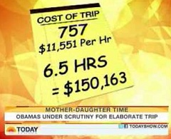 outrageous cost of obama vacations