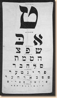 jewish eye chart