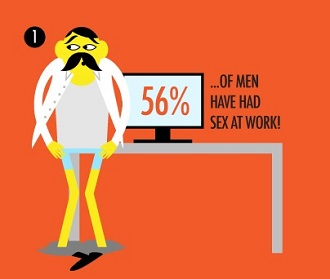 13 Unimportant Facts About Sex from Planck's Constant: http://plancksconstant.org/blog1/2013/09/13_unimportant_facts_about_sex.html
