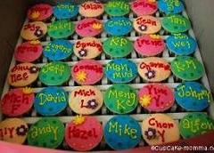 cupcake names